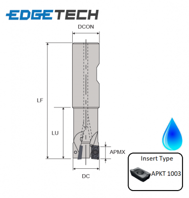 20mm 3 Flute (2 Edges) Indexable 90° End Milling Cutter (Flatted Shank) G90AE Edgetech