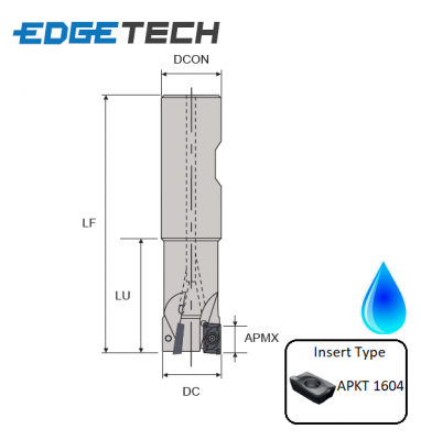 25mm 2 Flute (2 Edges) Indexable 90° End Milling Cutter (Flatted Shank) G90AF Edgetech
