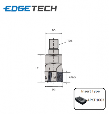 16mm 2 Flute (2 Edges) Indexable 90° Modular End Milling Cutter (M8 Shank) G90AM Edgetech