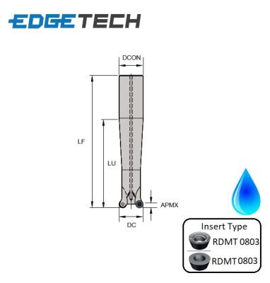 20mm 2 Flute (Long) Indexable 0° Profile End Milling Cutter (Plain Shank) G90RE Edgetech