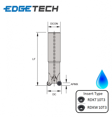 20mm 2 Flute (Long) Indexable 0° Profile End Milling Cutter (Plain Shank) G90RKE Edgetech (RD10)