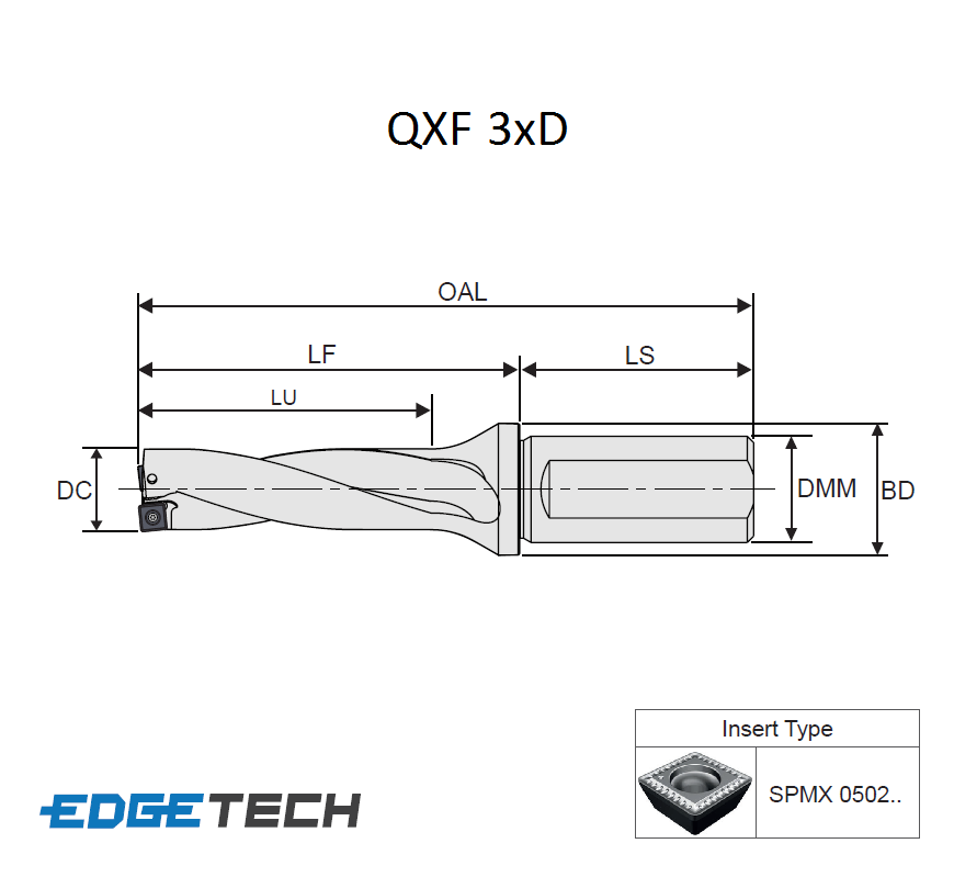 14mm 3xD QXF Indexable U Drill Edgetech