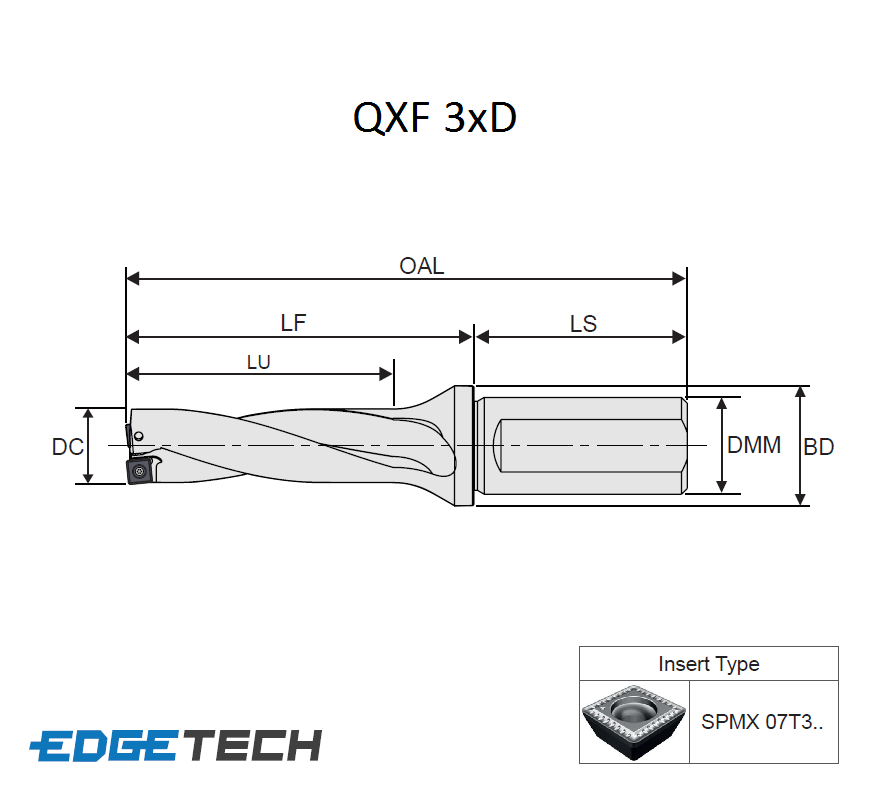 22mm 3xD QXF Indexable U Drill Edgetech