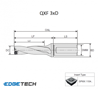 34mm 3xD QXF Indexable U Drill Edgetech