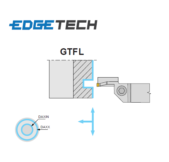 3mm (64mm > 100mm Dia.) Left Hand, Face Grooving Holder (25mm x 25mm Shank) GTFL325 64/100 Edgetech